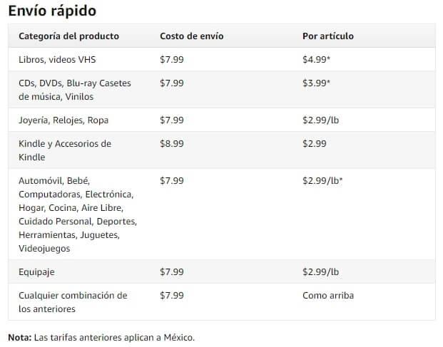 costos de envio rapido a mexico